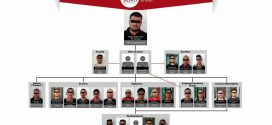 Capturan Célula de Secuestradores en Puerto Vallarta, tras Rescate de un Menor